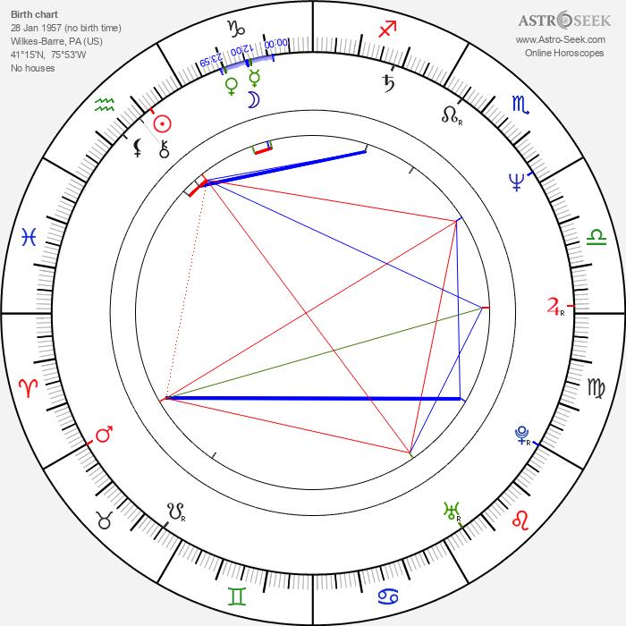 Harley Jane Kozak - Astrology Natal Birth Chart