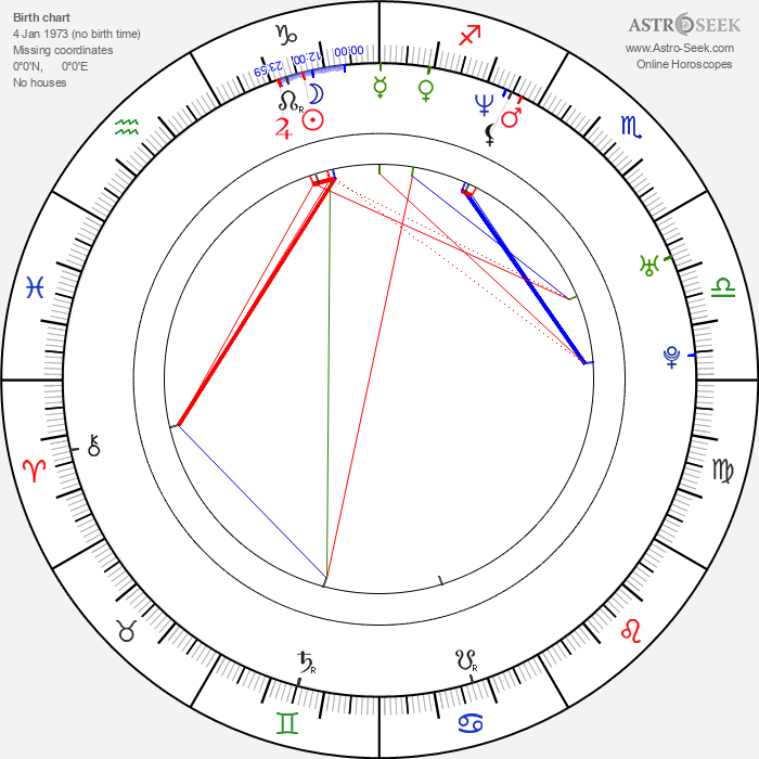 Harmony Korine - Astrology Natal Birth Chart