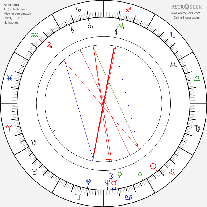 Harold D. Schuster - Astrology Natal Birth Chart