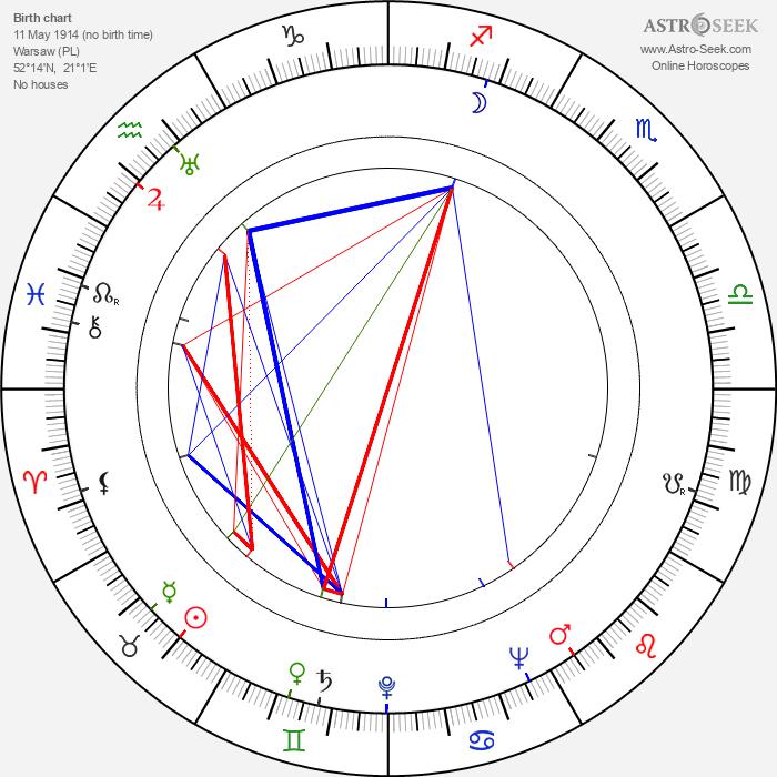 Haroun Tazieff - Astrology Natal Birth Chart
