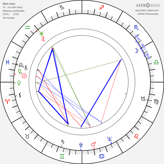 Harriet Medin - Astrology Natal Birth Chart
