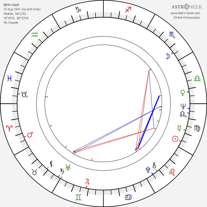 Harrison Page - Astrology Natal Birth Chart
