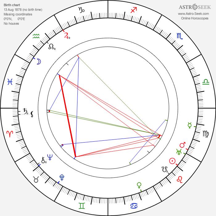 Harry A. Earnshaw - Astrology Natal Birth Chart