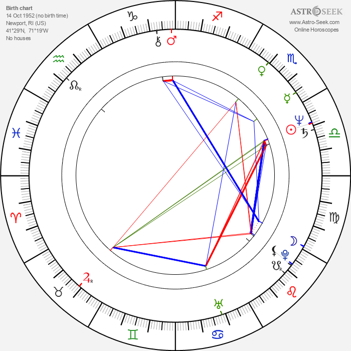 Harry Anderson - Astrology Natal Birth Chart