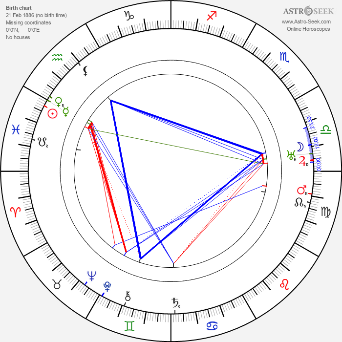 Harry Archer - Astrology Natal Birth Chart