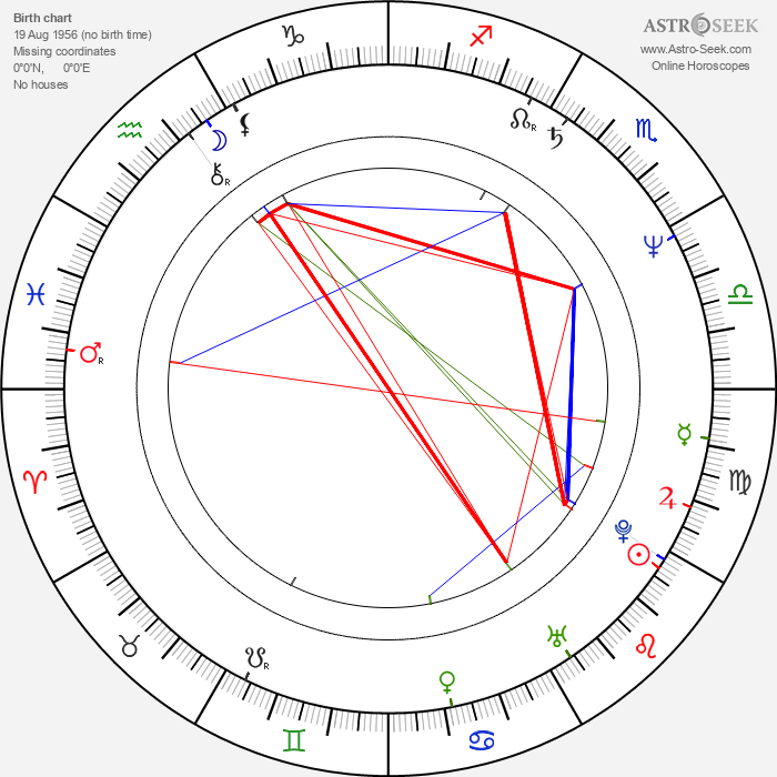 Harry Cleven - Astrology Natal Birth Chart