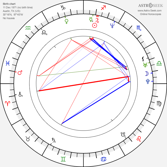 Harry Jay Knowles - Astrology Natal Birth Chart