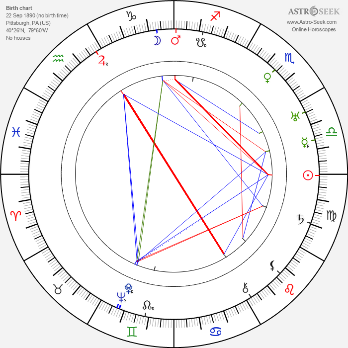 Harry Joe Brown - Astrology Natal Birth Chart