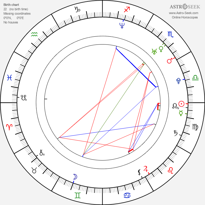 Harry Kewell - Astrology Natal Birth Chart