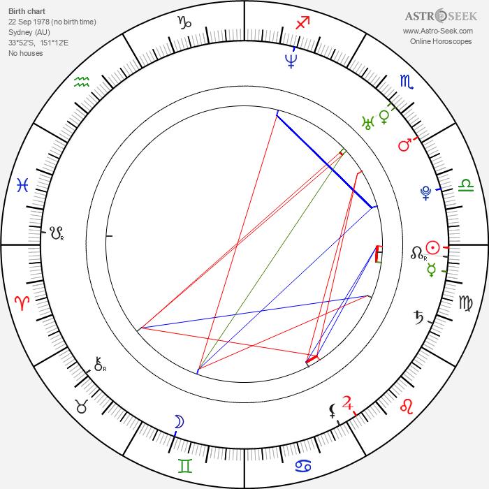 Harry Kewell - Astrology Natal Birth Chart