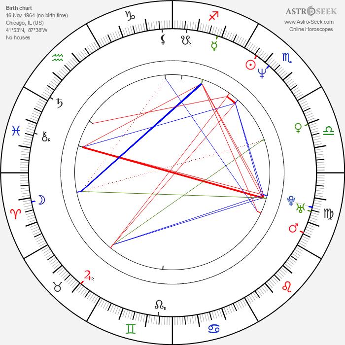 Harry Lennix - Astrology Natal Birth Chart