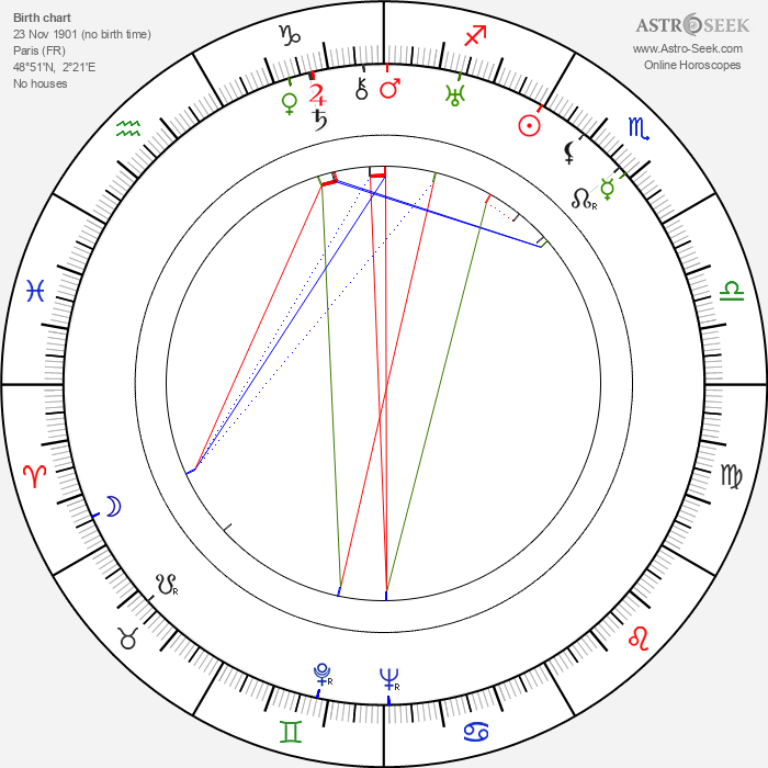Harry-Max - Astrology Natal Birth Chart