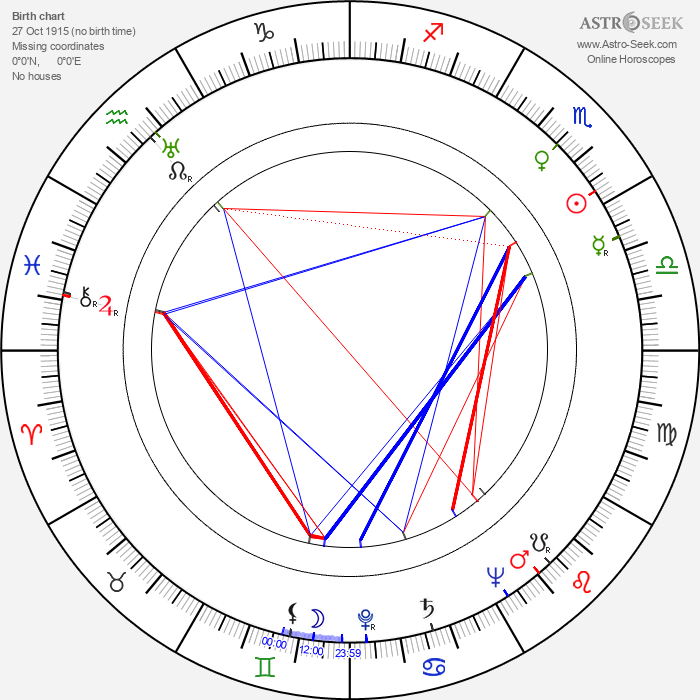 Harry Saltzman - Astrology Natal Birth Chart
