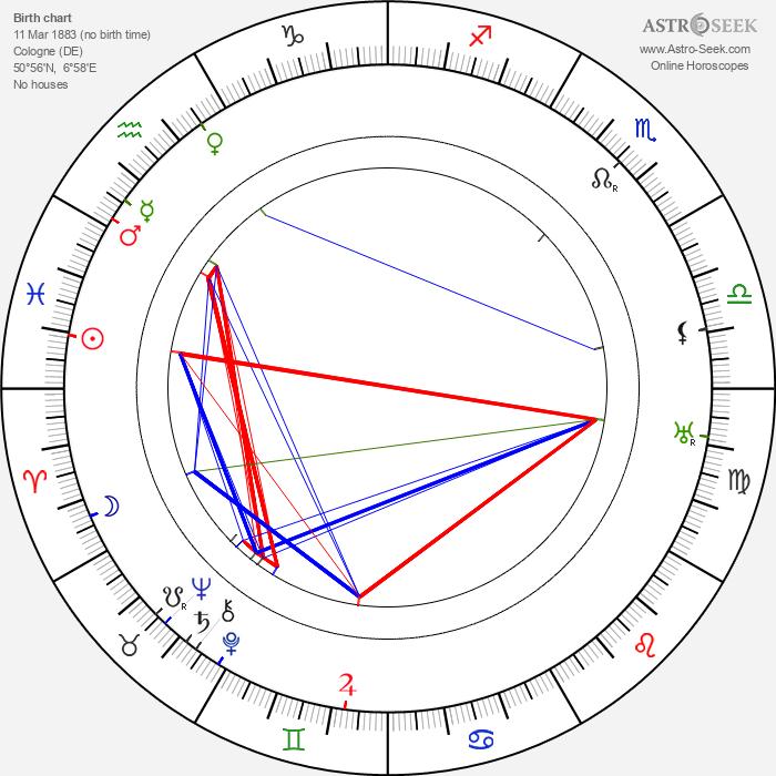 Harry Schultz - Astrology Natal Birth Chart