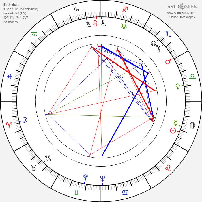 Harry Stradling Sr. - Astrology Natal Birth Chart