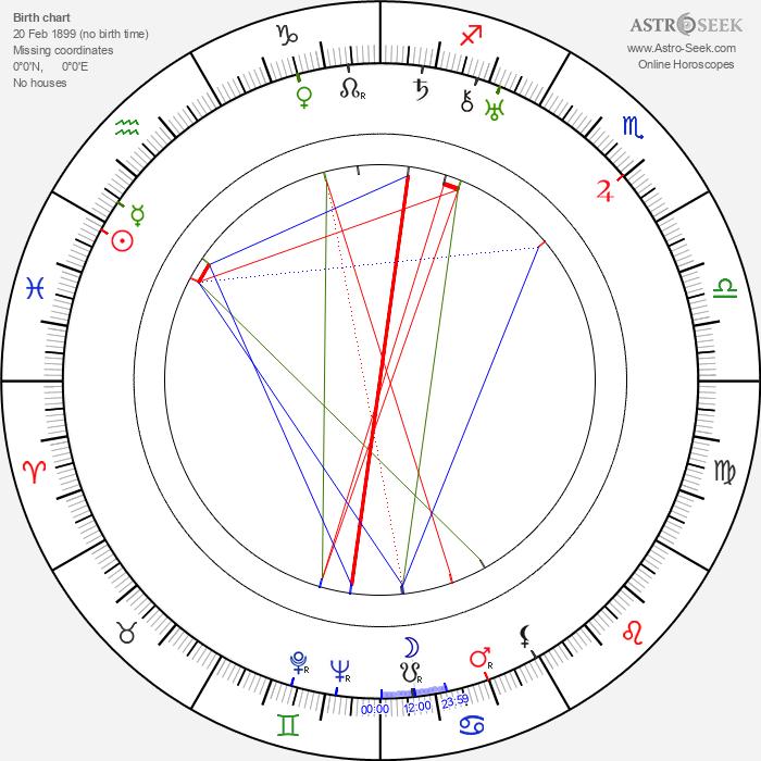 Harry Studt - Astrology Natal Birth Chart