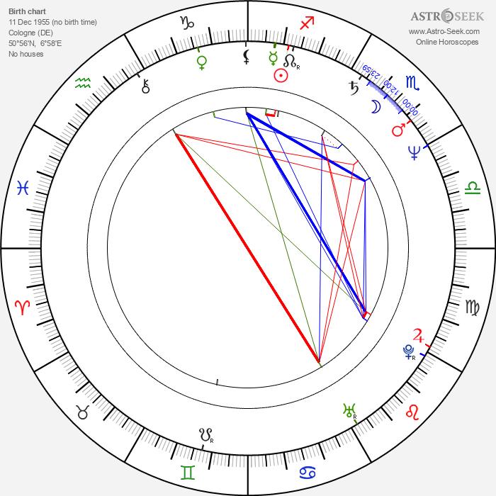 Hartwig Hausdorf - Astrology Natal Birth Chart