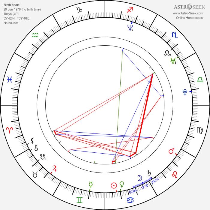 Haruka Igawa - Astrology Natal Birth Chart