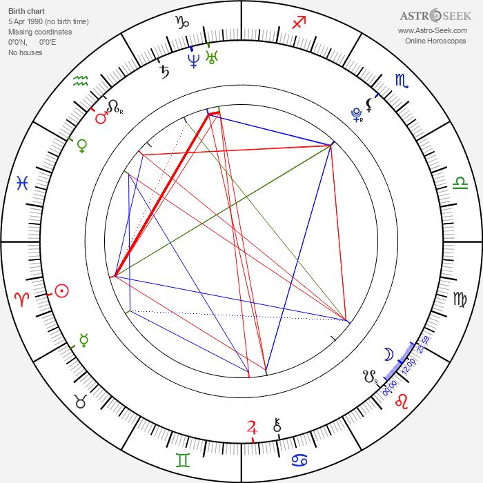 Haruma Miura - Astrology Natal Birth Chart