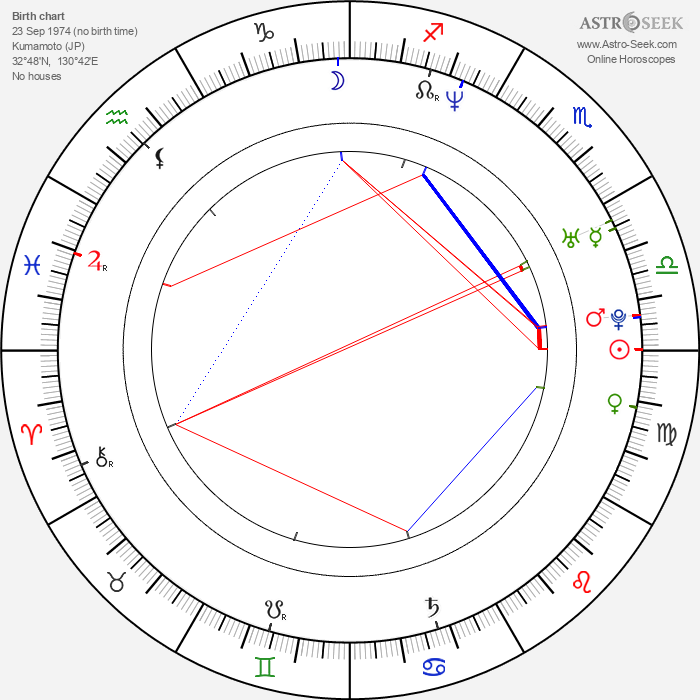 Harumi Inoue - Astrology Natal Birth Chart