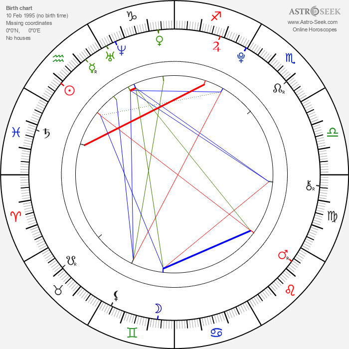 Haruna Kawaguchi - Astrology Natal Birth Chart