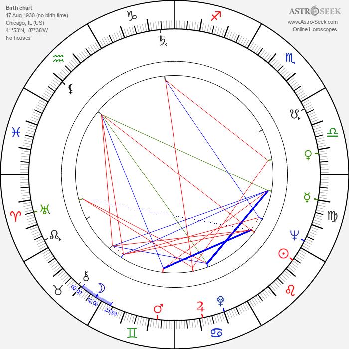 Harve Bennett - Astrology Natal Birth Chart