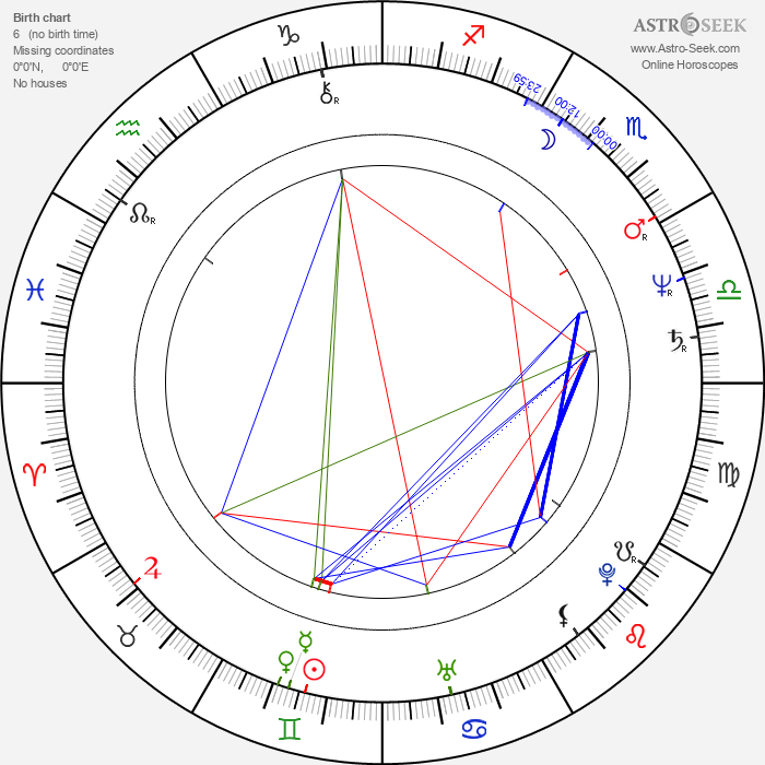 Harvey Fierstein - Astrology Natal Birth Chart