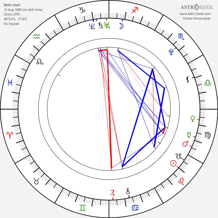 Hasna Aitboulahcen - Astrology Natal Birth Chart