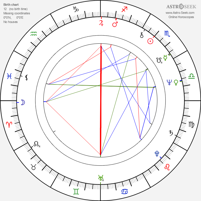 Hassan Rouhani - Astrology Natal Birth Chart