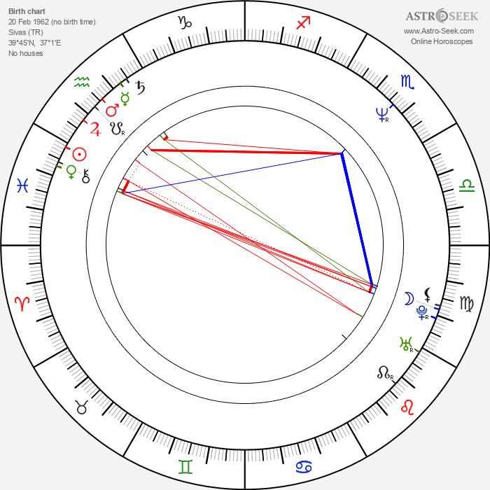 Hatice Aslan - Astrology Natal Birth Chart