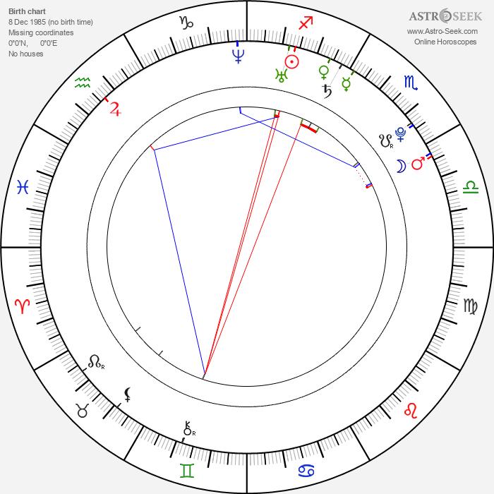 Hatsumi Kudou - Astrology Natal Birth Chart