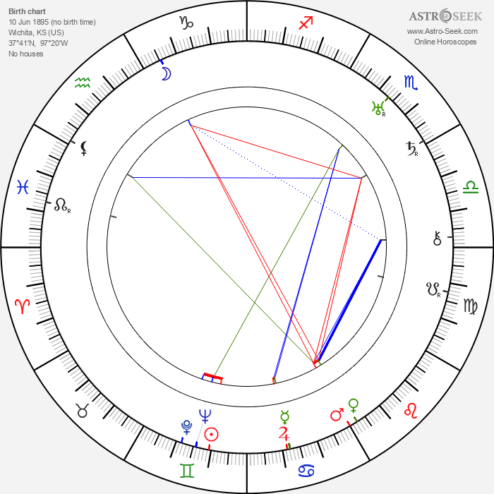 Hattie McDaniel - Astrology Natal Birth Chart