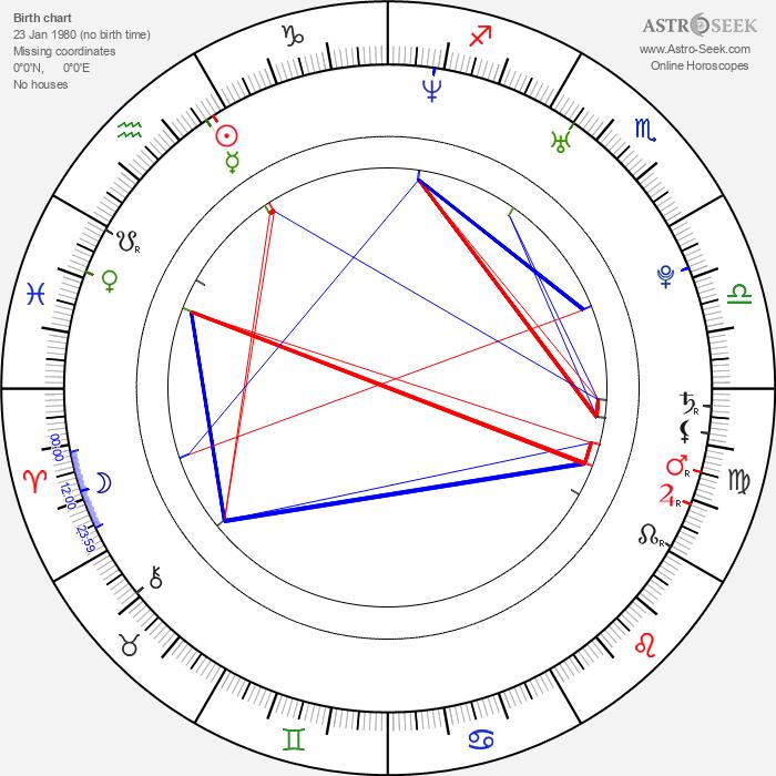 Hawa Essuman - Astrology Natal Birth Chart