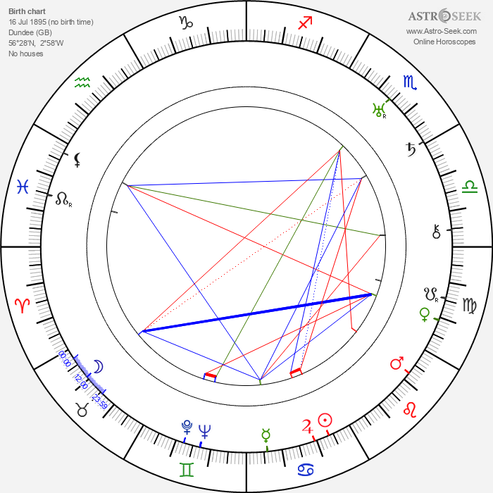 Hay Petrie - Astrology Natal Birth Chart