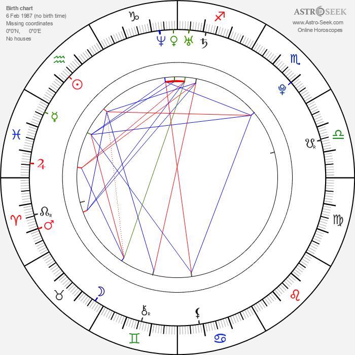 Hayato Ichihara - Astrology Natal Birth Chart