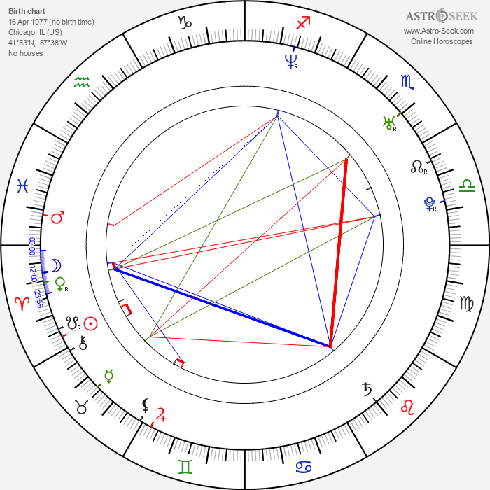 Hayes MacArthur - Astrology Natal Birth Chart