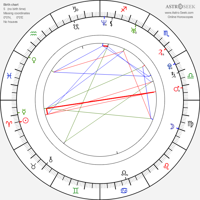 Hayley Atwell - Astrology Natal Birth Chart