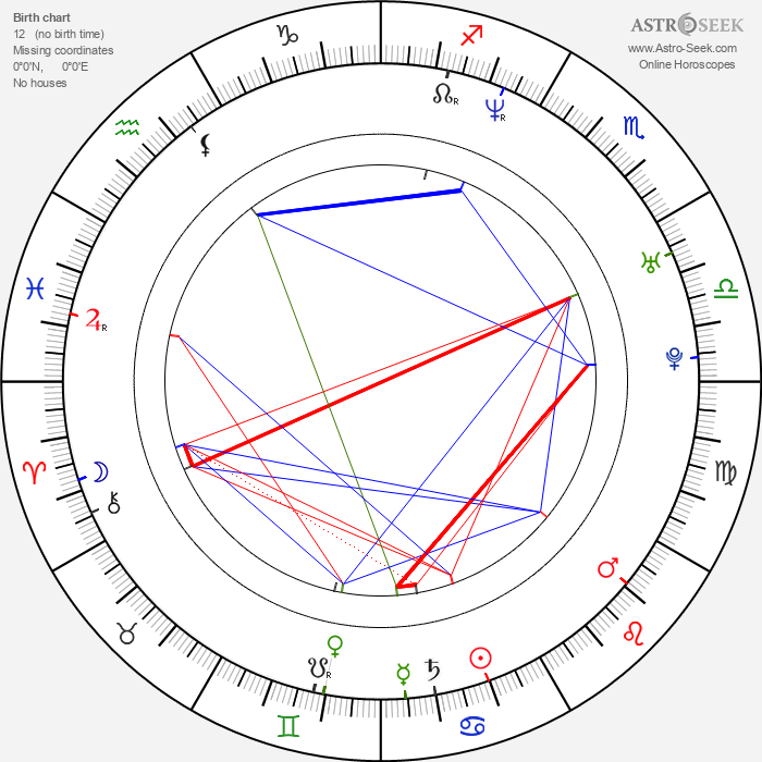 Hayley DuMond - Astrology Natal Birth Chart