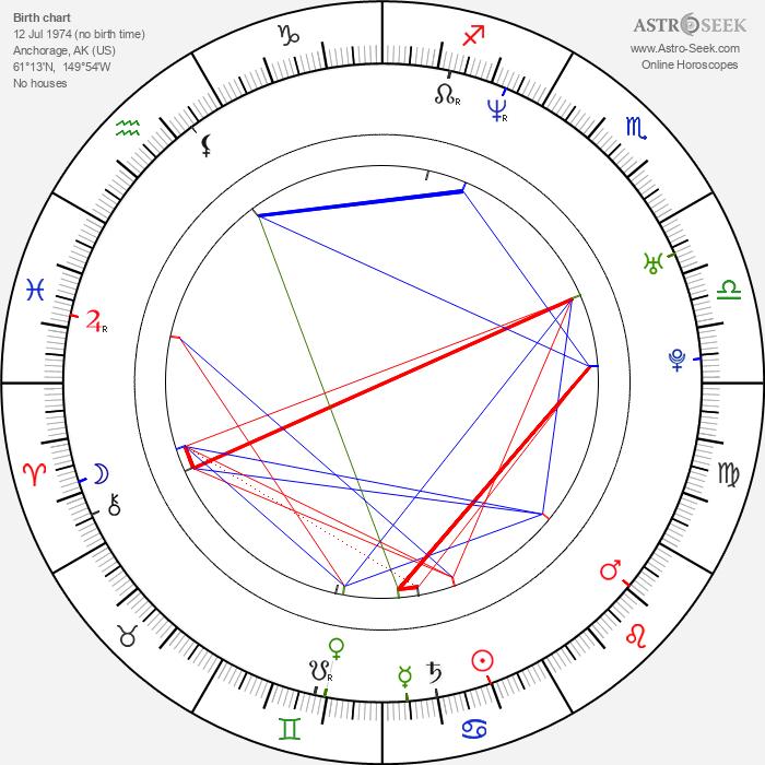 Hayley DuMond - Astrology Natal Birth Chart