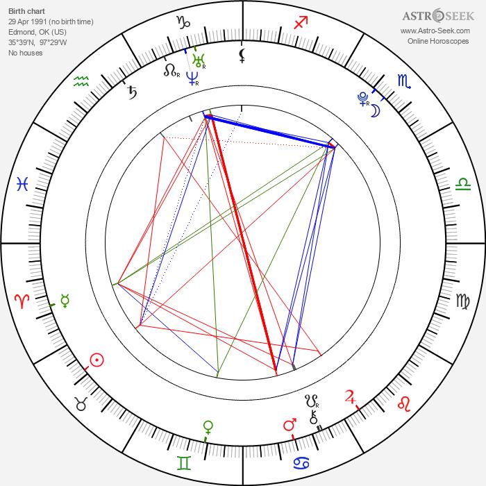 Hayley McFarland - Astrology Natal Birth Chart