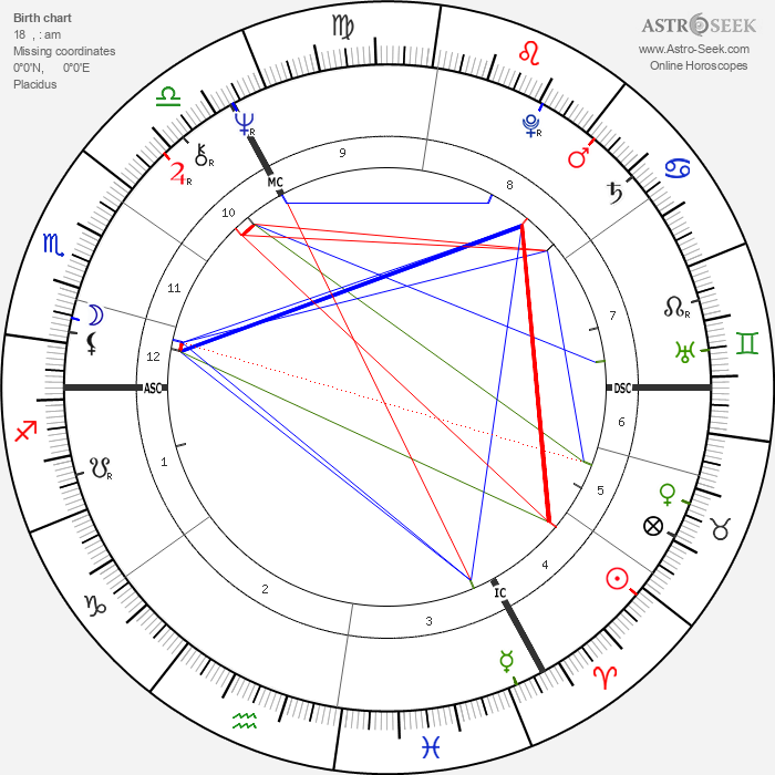 Hayley Mills - Astrology Natal Birth Chart