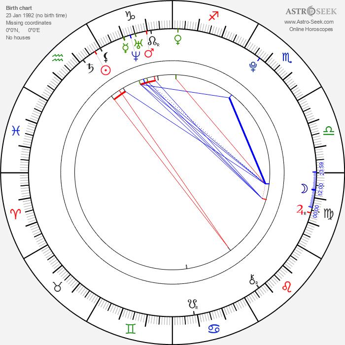 Hayley Warner - Astrology Natal Birth Chart