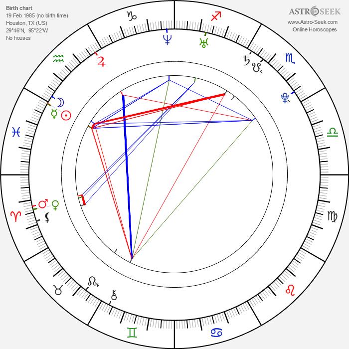 Haylie Duff - Astrology Natal Birth Chart