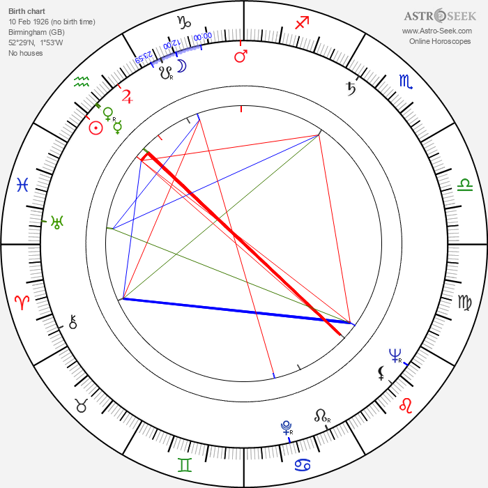 Hazel Court - Astrology Natal Birth Chart