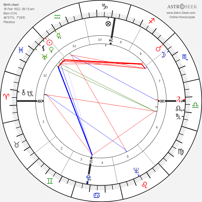 Hazy Osterwald - Astrology Natal Birth Chart