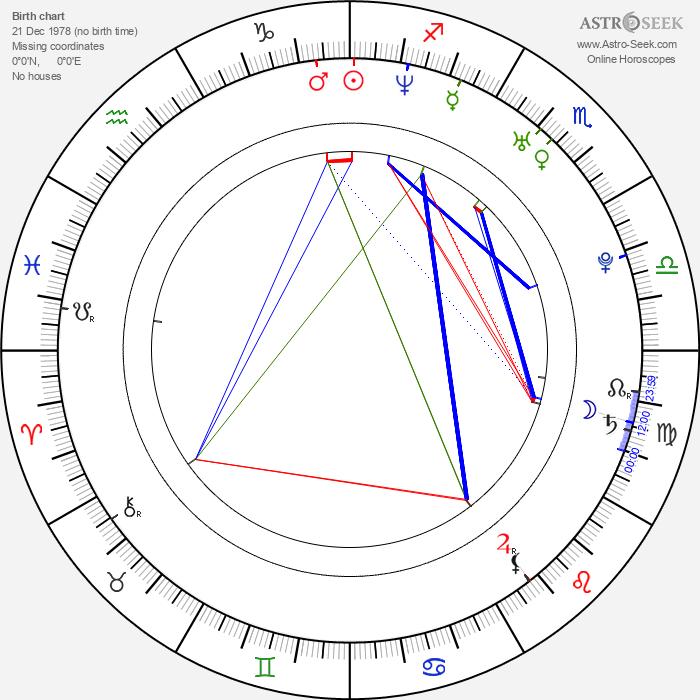 Heath Saraceno - Astrology Natal Birth Chart