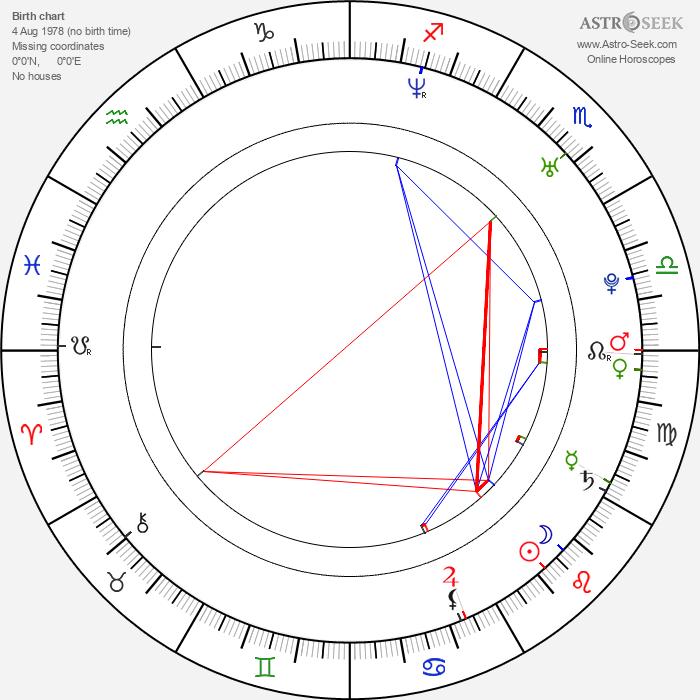 Heather Charles - Astrology Natal Birth Chart
