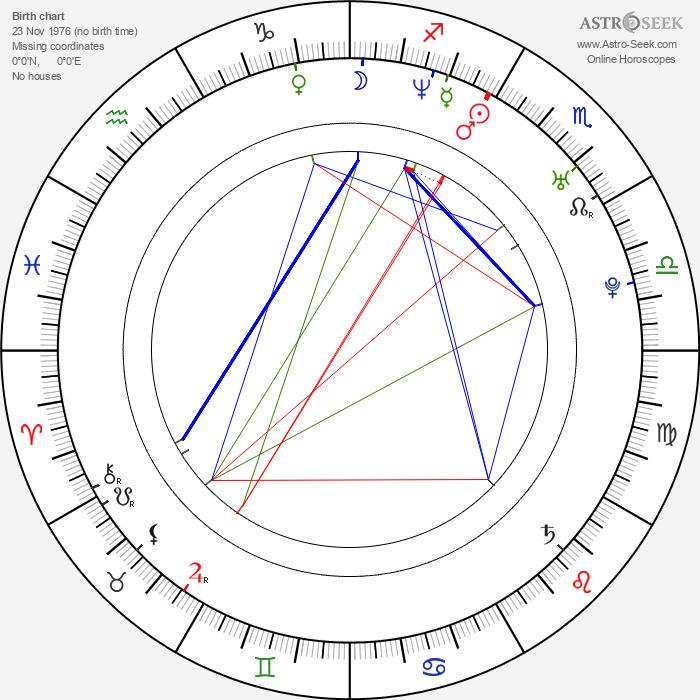 Heather Daniels - Astrology Natal Birth Chart