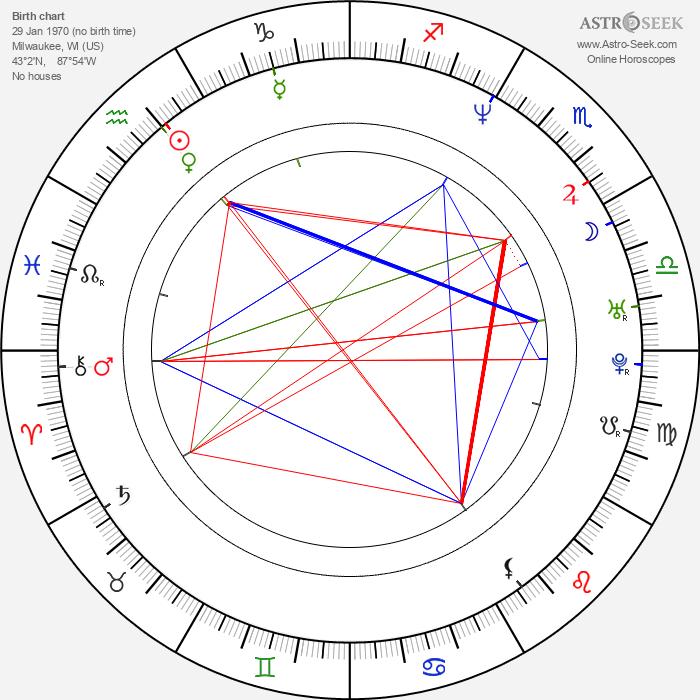 Heather Graham - Astrology Natal Birth Chart