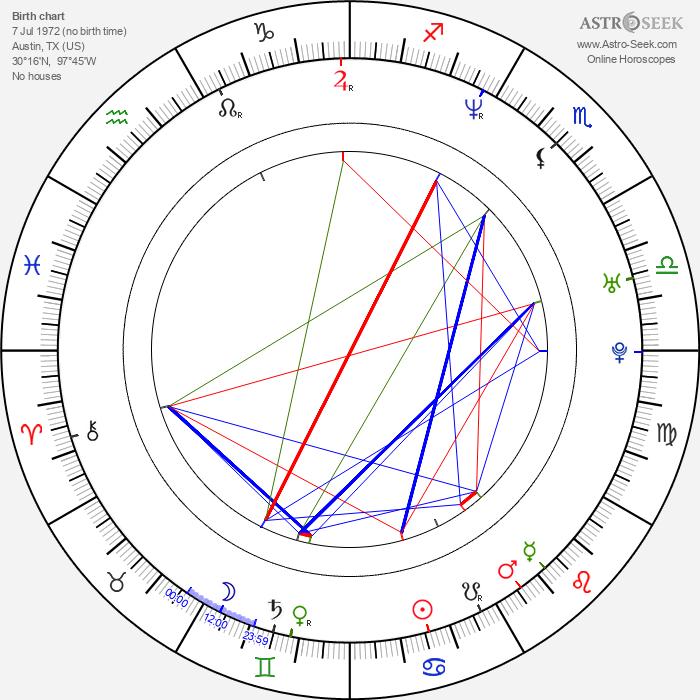 Heather Kafka - Astrology Natal Birth Chart